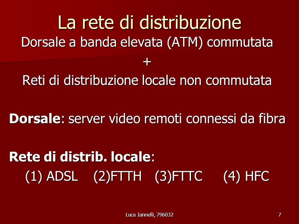 Luca Iannelli, 7960328 ADSL raggiunge velocità elevate solo su brevi distanze.