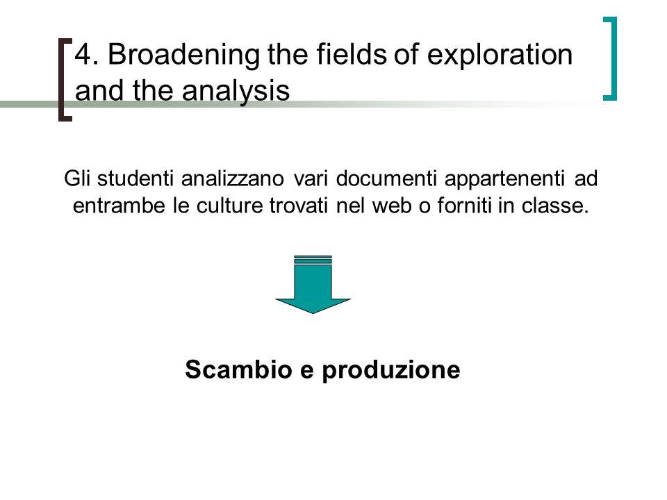 4. Broadening the fields of exploration and the analysis Gli studenti analizzano vari documenti appartenenti ad entrambe le culture trovati nel web o