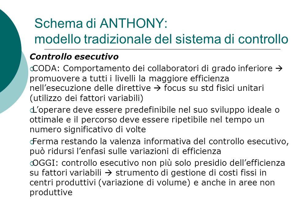 Schema di ANTHONY: modello tradizionale del sistema di controllo Controllo esecutivo CODA: Comportamento dei collaboratori di grado inferiore promuove