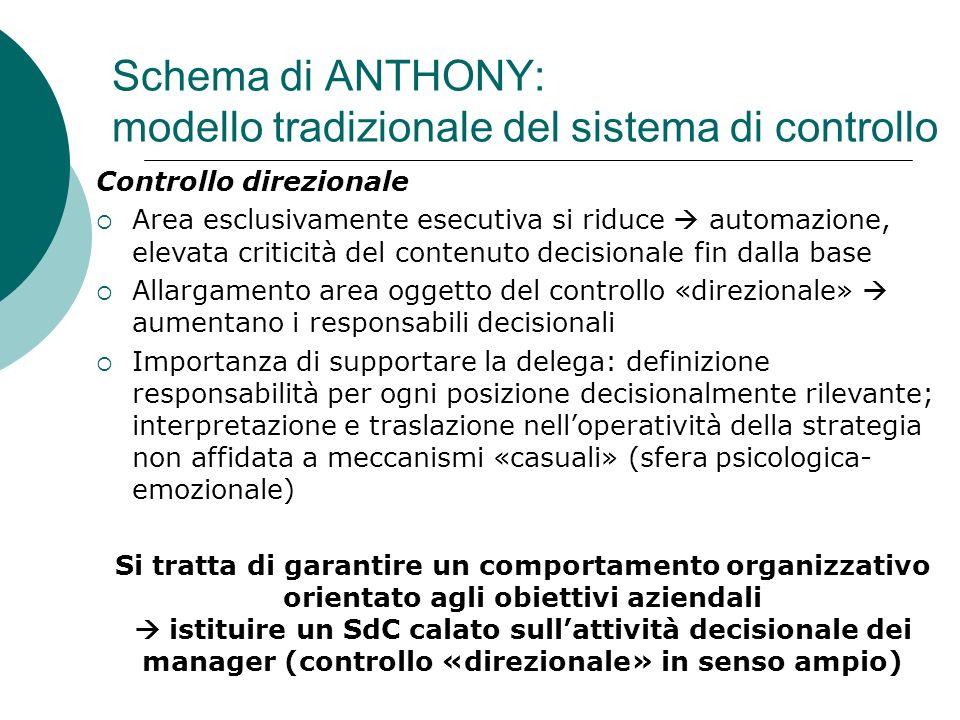 Schema di ANTHONY: modello tradizionale del sistema di controllo Controllo direzionale Area esclusivamente esecutiva si riduce automazione, elevata cr