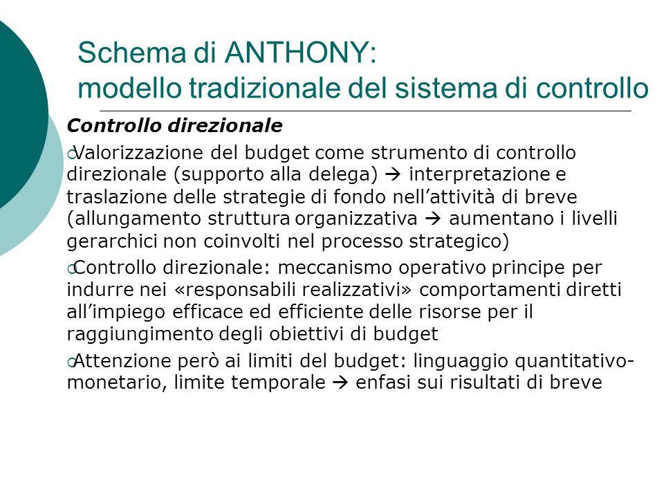 Schema di ANTHONY: modello tradizionale del sistema di controllo Controllo direzionale Valorizzazione del budget come strumento di controllo direziona