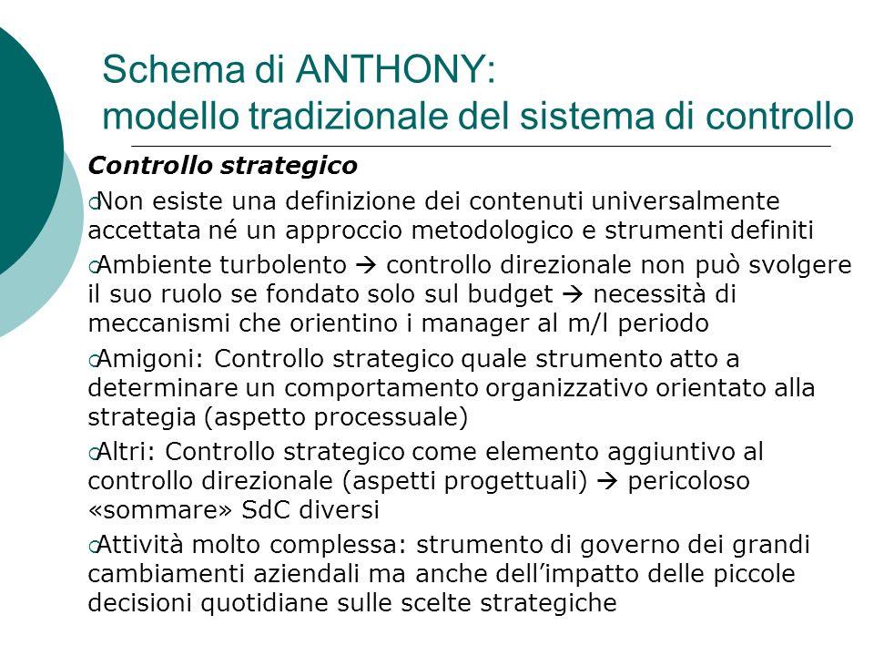 Schema di ANTHONY: modello tradizionale del sistema di controllo Controllo strategico Non esiste una definizione dei contenuti universalmente accettat