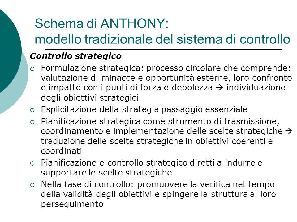 Schema di ANTHONY: modello tradizionale del sistema di controllo Controllo strategico Formulazione strategica: processo circolare che comprende: valut