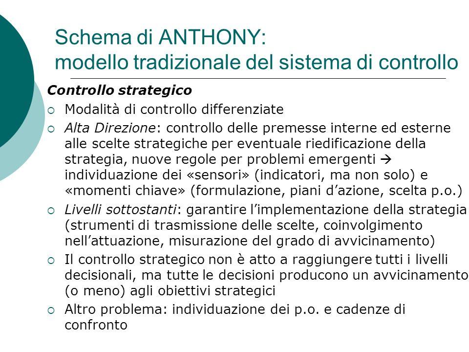 Schema di ANTHONY: modello tradizionale del sistema di controllo Controllo strategico Modalità di controllo differenziate Alta Direzione: controllo de