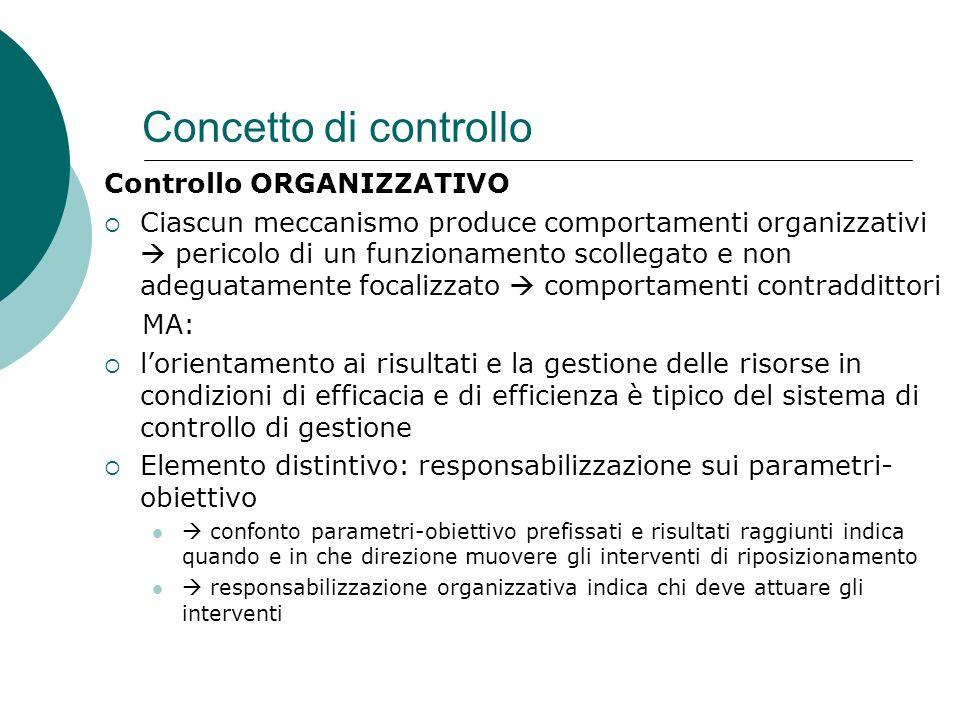 Controllo ORGANIZZATIVO Ciascun meccanismo produce comportamenti organizzativi pericolo di un funzionamento scollegato e non adeguatamente focalizzato