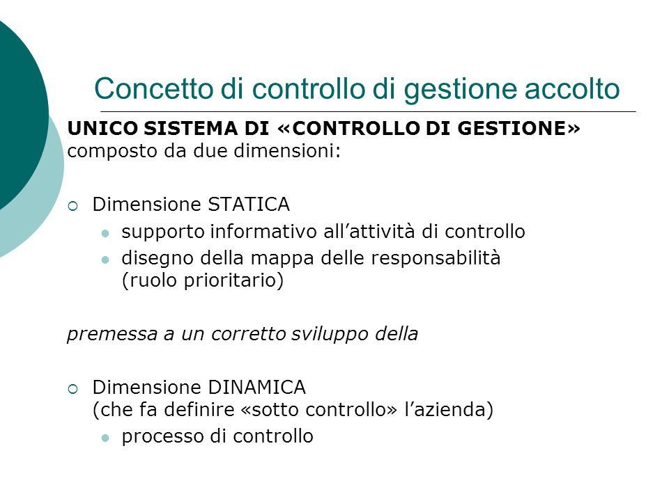 UNICO SISTEMA DI «CONTROLLO DI GESTIONE» composto da due dimensioni: Dimensione STATICA supporto informativo allattività di controllo disegno della ma