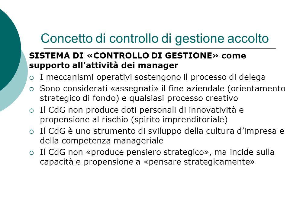 SISTEMA DI «CONTROLLO DI GESTIONE» come supporto allattività dei manager I meccanismi operativi sostengono il processo di delega Sono considerati «ass