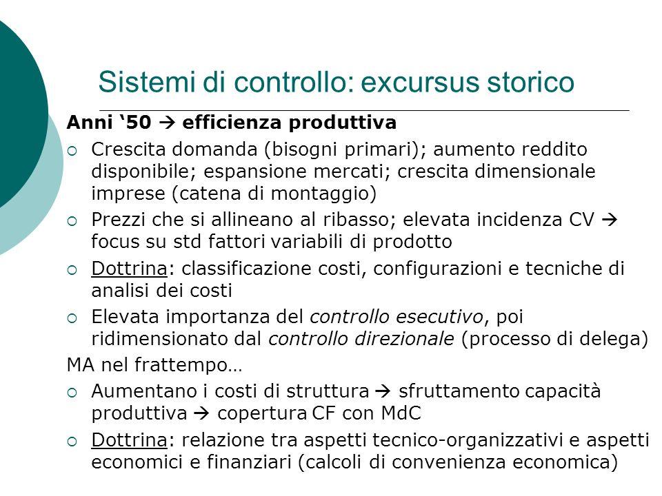 Sistemi di controllo: excursus storico Anni 50 efficienza produttiva Crescita domanda (bisogni primari); aumento reddito disponibile; espansione merca