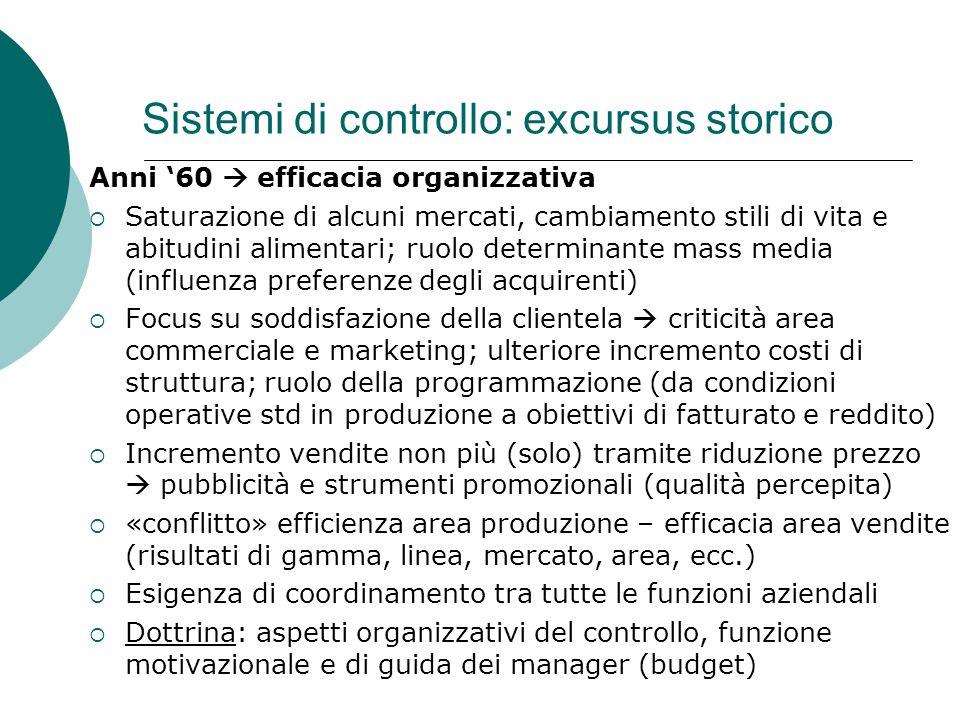 Sistemi di controllo: excursus storico Anni 60 efficacia organizzativa Saturazione di alcuni mercati, cambiamento stili di vita e abitudini alimentari