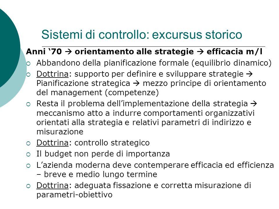 Sistemi di controllo: excursus storico Anni 70 orientamento alle strategie efficacia m/l Abbandono della pianificazione formale (equilibrio dinamico)