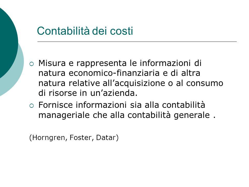 Contabilità dei costi Misura e rappresenta le informazioni di natura economico-finanziaria e di altra natura relative allacquisizione o al consumo di