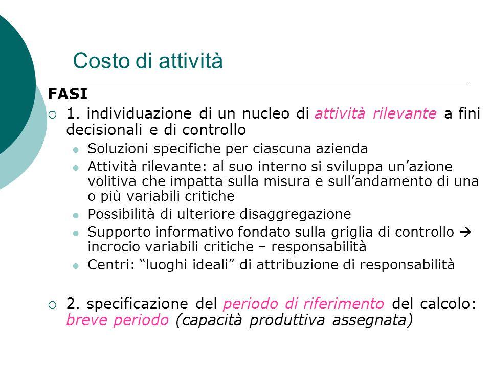 Costo di attività FASI 1. individuazione di un nucleo di attività rilevante a fini decisionali e di controllo Soluzioni specifiche per ciascuna aziend