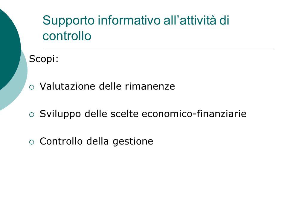 Supporto informativo allattività di controllo Scopi: Valutazione delle rimanenze Sviluppo delle scelte economico-finanziarie Controllo della gestione