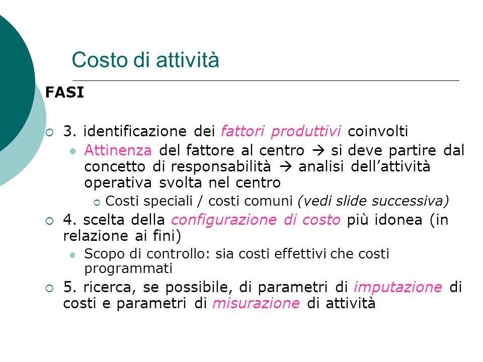 Costo di attività FASI 3. identificazione dei fattori produttivi coinvolti Attinenza del fattore al centro si deve partire dal concetto di responsabil