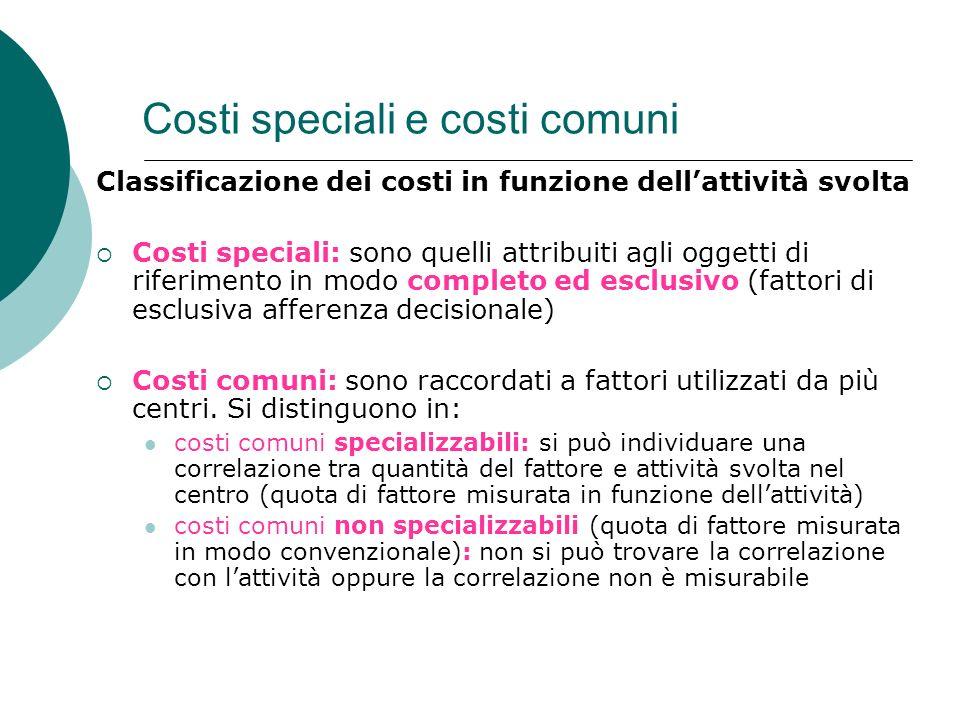 Costi speciali e costi comuni Classificazione dei costi in funzione dellattività svolta Costi speciali: sono quelli attribuiti agli oggetti di riferim