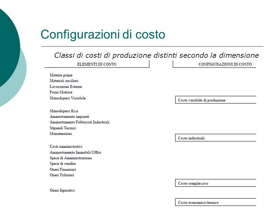 Configurazioni di costo Classi di costi di produzione distinti secondo la dimensione