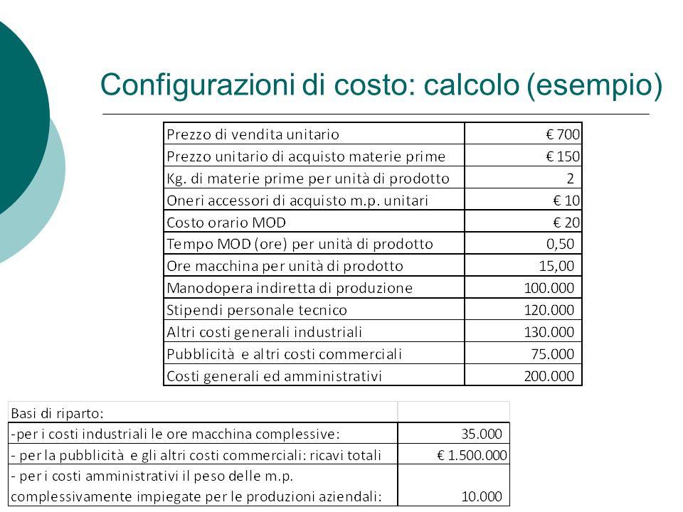 Configurazioni di costo: calcolo (esempio)
