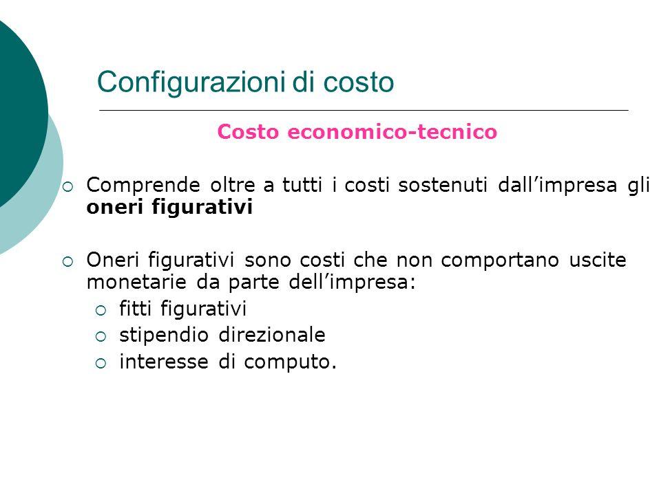 Configurazioni di costo Costo economico-tecnico Comprende oltre a tutti i costi sostenuti dallimpresa gli oneri figurativi Oneri figurativi sono costi