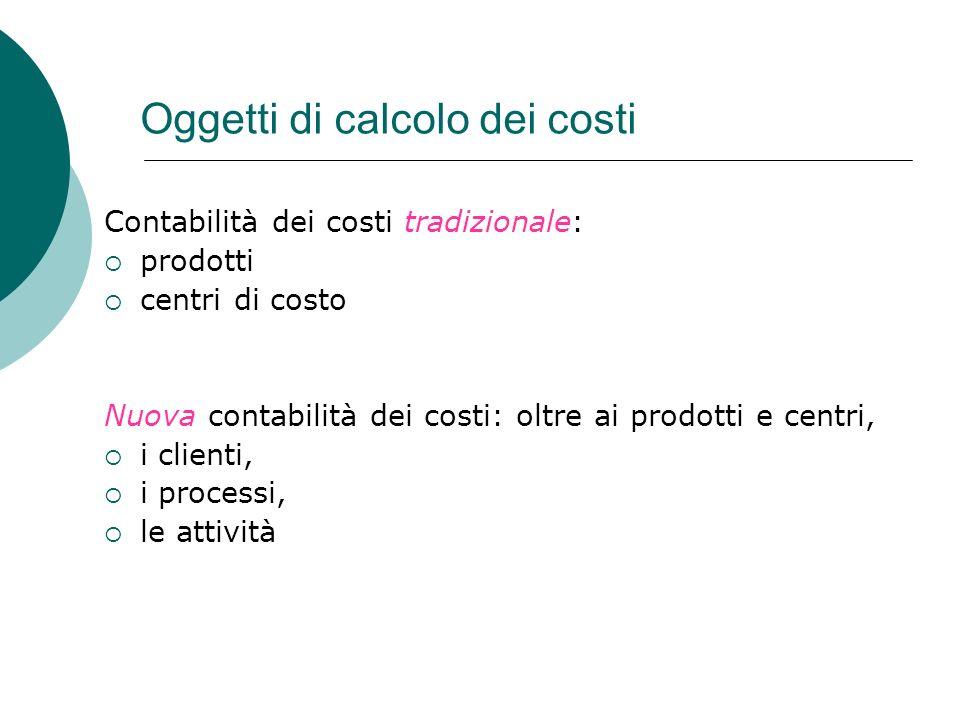Oggetti di calcolo dei costi Contabilità dei costi tradizionale: prodotti centri di costo Nuova contabilità dei costi: oltre ai prodotti e centri, i c