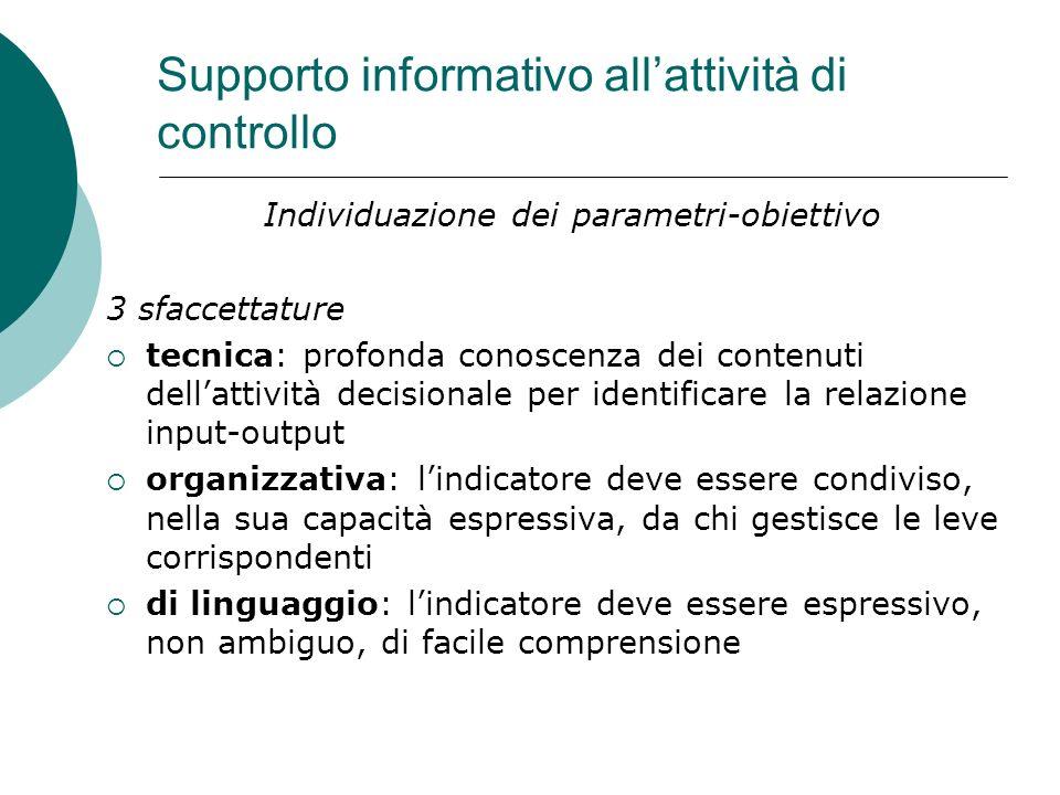 Supporto informativo allattività di controllo Individuazione dei parametri-obiettivo 3 sfaccettature tecnica: profonda conoscenza dei contenuti dellat