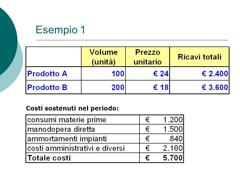 Esempio 1 Costi sostenuti nel periodo: