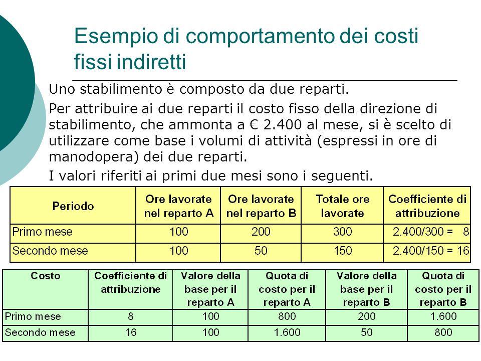 Esempio di comportamento dei costi fissi indiretti Uno stabilimento è composto da due reparti. Per attribuire ai due reparti il costo fisso della dire