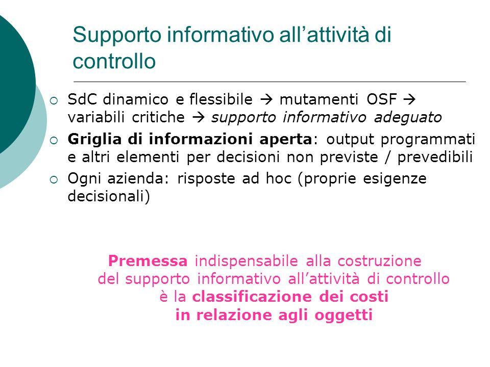 Supporto informativo allattività di controllo SdC dinamico e flessibile mutamenti OSF variabili critiche supporto informativo adeguato Griglia di info