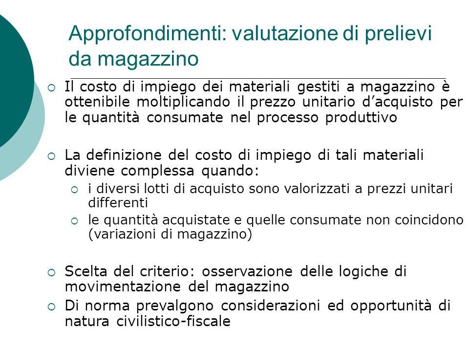 Approfondimenti: valutazione di prelievi da magazzino Il costo di impiego dei materiali gestiti a magazzino è ottenibile moltiplicando il prezzo unita