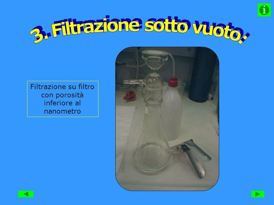 Filtrazione su filtro con porosità inferiore al nanometro