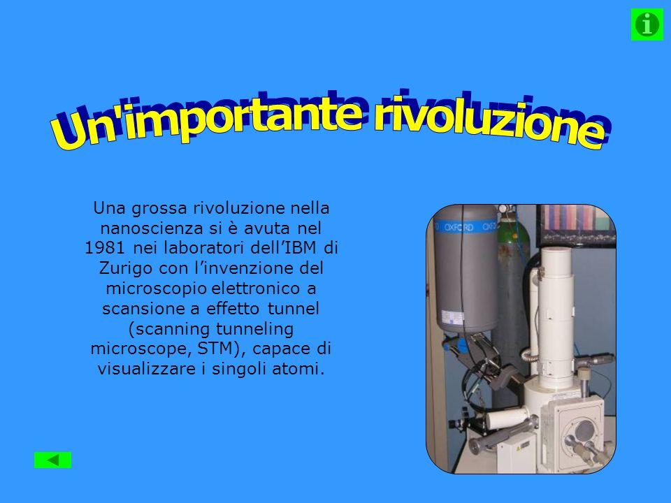 Una grossa rivoluzione nella nanoscienza si è avuta nel 1981 nei laboratori dellIBM di Zurigo con linvenzione del microscopio elettronico a scansione a effetto tunnel (scanning tunneling microscope, STM), capace di visualizzare i singoli atomi.