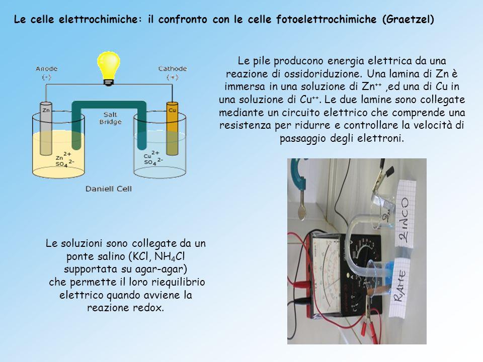 Le celle elettrochimiche: il confronto con le celle fotoelettrochimiche (Graetzel) Le pile producono energia elettrica da una reazione di ossidoriduzi