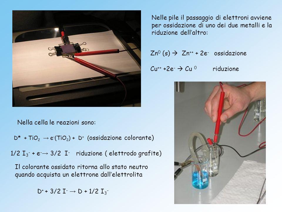 Nelle pile il passaggio di elettroni avviene per ossidazione di uno dei due metalli e la riduzione dellaltro: Zn 0 (s) Zn ++ + 2e - ossidazione Cu ++