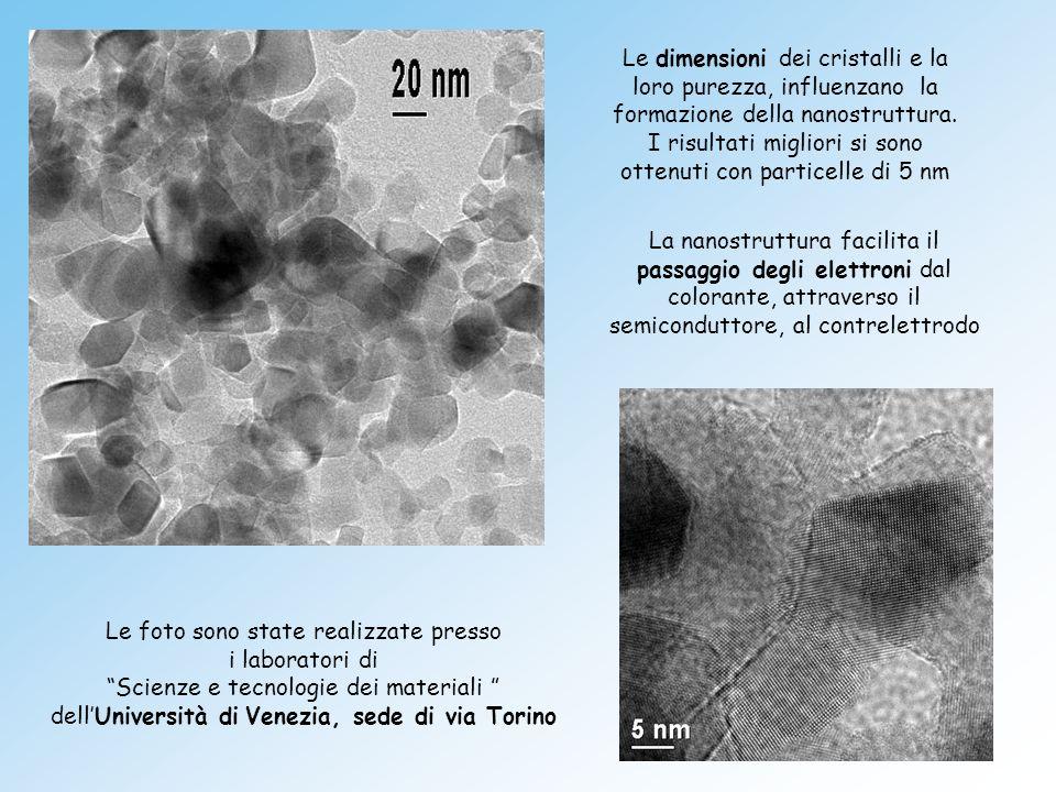 Le dimensioni dei cristalli e la loro purezza, influenzano la formazione della nanostruttura. I risultati migliori si sono ottenuti con particelle di