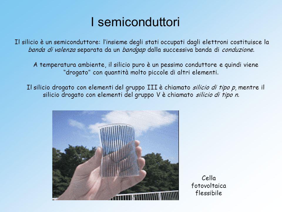 Il silicio è un semiconduttore: linsieme degli stati occupati dagli elettroni costituisce la banda di valenza separata da un bandgap dalla successiva