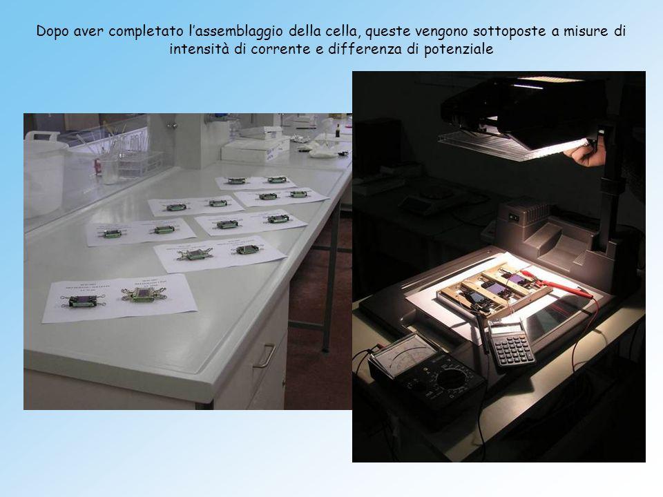 Dopo aver completato lassemblaggio della cella, queste vengono sottoposte a misure di intensità di corrente e differenza di potenziale