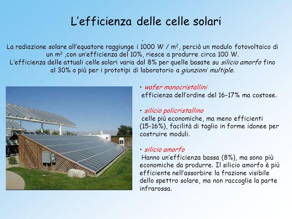 Lefficienza delle celle solari. La radiazione solare allequatore raggiunge i 1000 W / m 2, perciò un modulo fotovoltaico di un m 2,con unefficienza de
