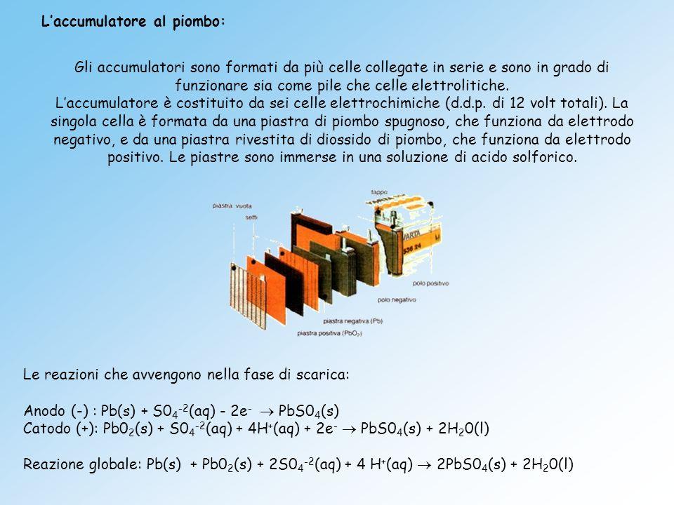 Le reazioni che avvengono nella fase di scarica: Anodo (-) : Pb(s) + S0 4 -2 (aq) - 2e - PbS0 4 (s) Catodo (+): Pb0 2 (s) + S0 4 -2 (aq) + 4H + (aq) +
