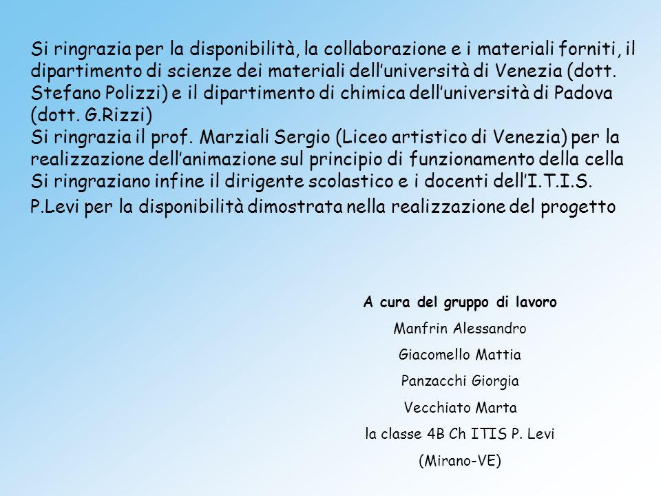Si ringrazia per la disponibilità, la collaborazione e i materiali forniti, il dipartimento di scienze dei materiali delluniversità di Venezia (dott.