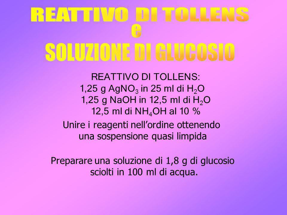 REATTIVO DI TOLLENS: 1,25 g AgNO 3 in 25 ml di H 2 O 1,25 g NaOH in 12,5 ml di H 2 O 12,5 ml di NH 4 OH al 10 % Unire i reagenti nellordine ottenendo