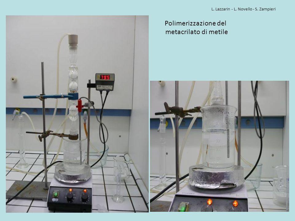 Polimerizzazione del metacrilato di metile L. Lazzarin - L. Novello - S. Zampieri