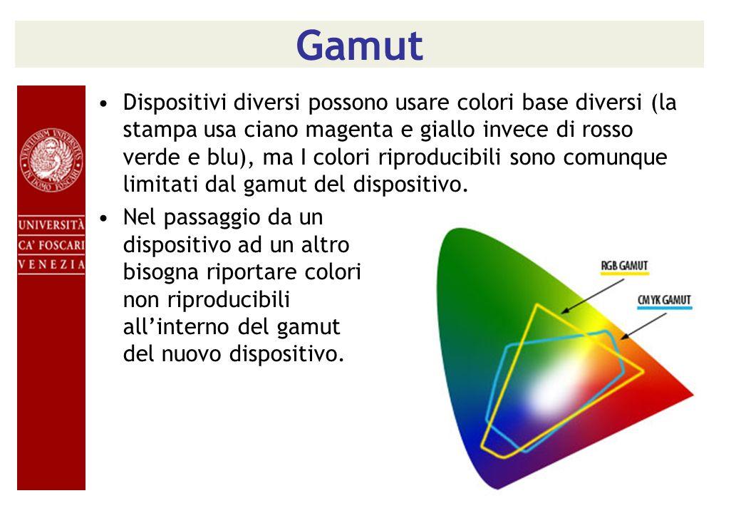 Gamut Dispositivi diversi possono usare colori base diversi (la stampa usa ciano magenta e giallo invece di rosso verde e blu), ma I colori riproducib