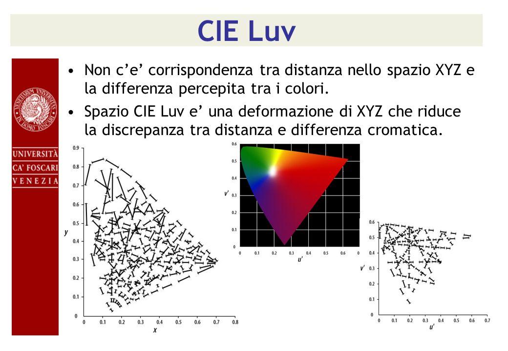 CIE Luv Non ce corrispondenza tra distanza nello spazio XYZ e la differenza percepita tra i colori. Spazio CIE Luv e una deformazione di XYZ che riduc
