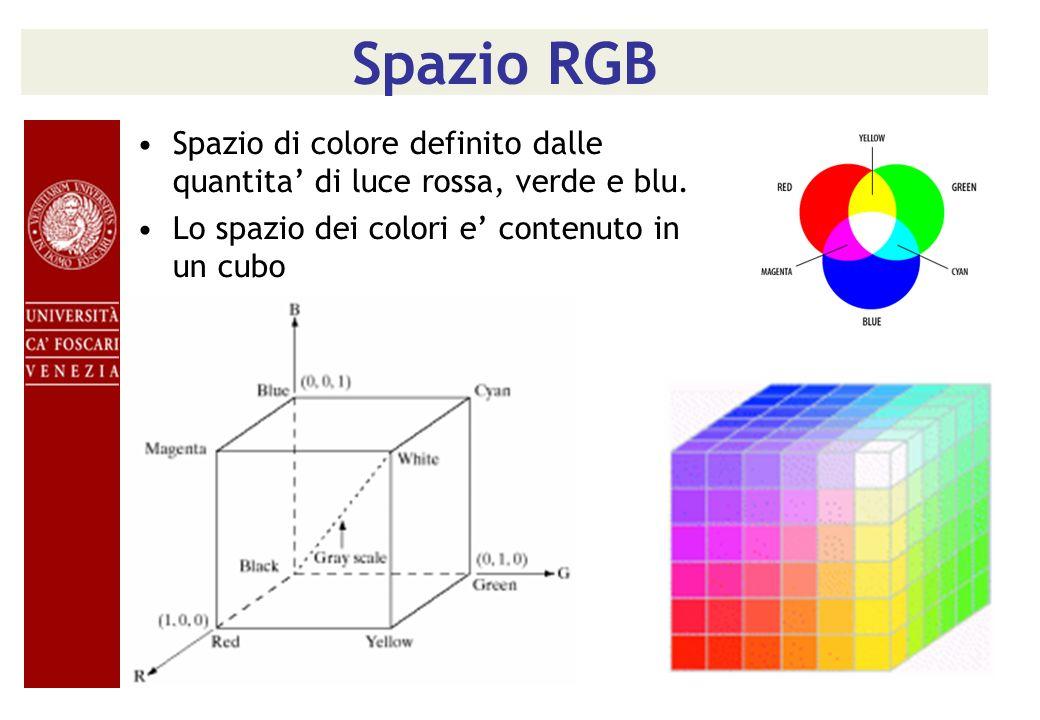 Spazio RGB Spazio di colore definito dalle quantita di luce rossa, verde e blu. Lo spazio dei colori e contenuto in un cubo