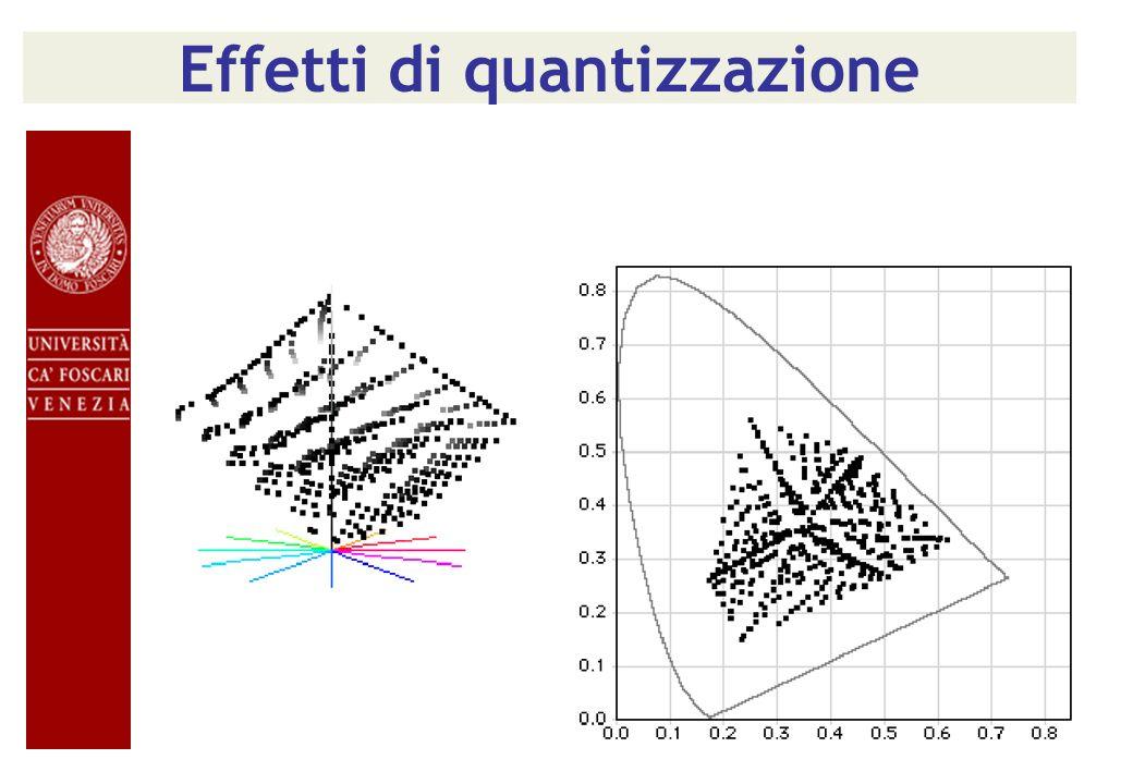 Effetti di quantizzazione