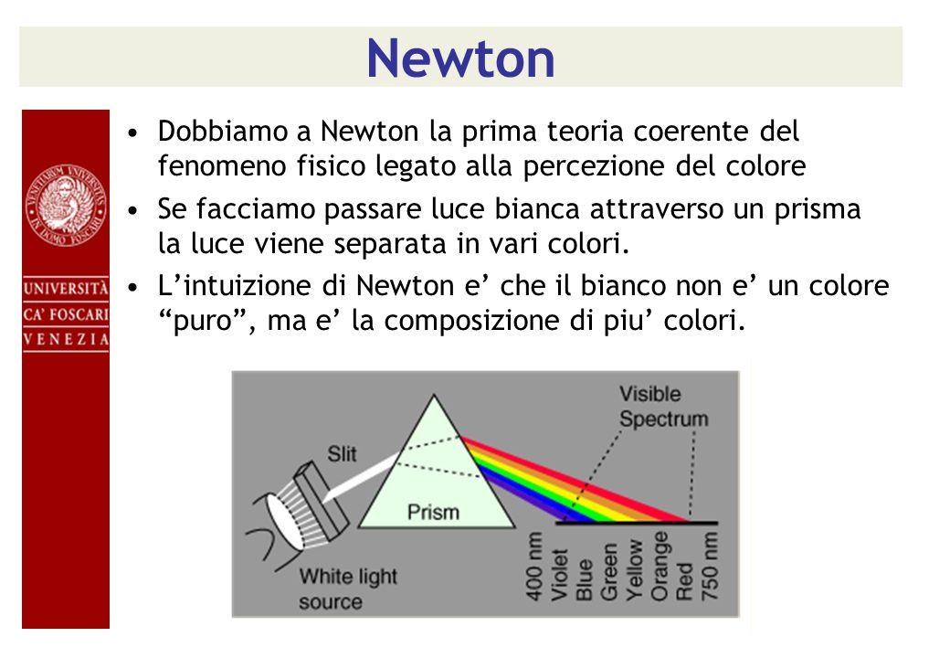 Newton Dobbiamo a Newton la prima teoria coerente del fenomeno fisico legato alla percezione del colore Se facciamo passare luce bianca attraverso un
