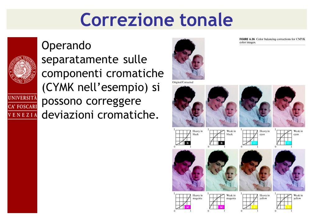 Correzione tonale Operando separatamente sulle componenti cromatiche (CYMK nellesempio) si possono correggere deviazioni cromatiche.
