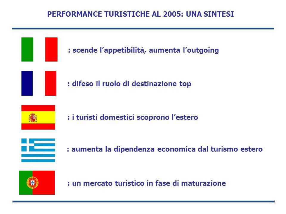 PERFORMANCE TURISTICHE AL 2005: UNA SINTESI : aumenta la dipendenza economica dal turismo estero : difeso il ruolo di destinazione top : un mercato tu