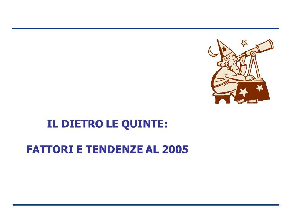 IL DIETRO LE QUINTE: FATTORI E TENDENZE AL 2005