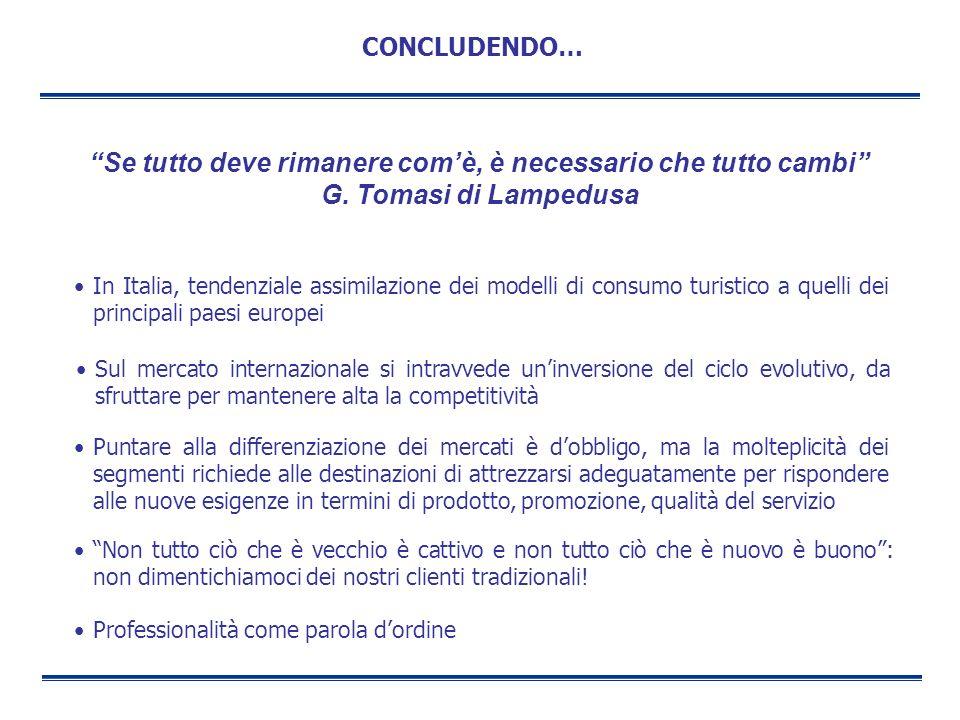 CONCLUDENDO… In Italia, tendenziale assimilazione dei modelli di consumo turistico a quelli dei principali paesi europei Sul mercato internazionale si