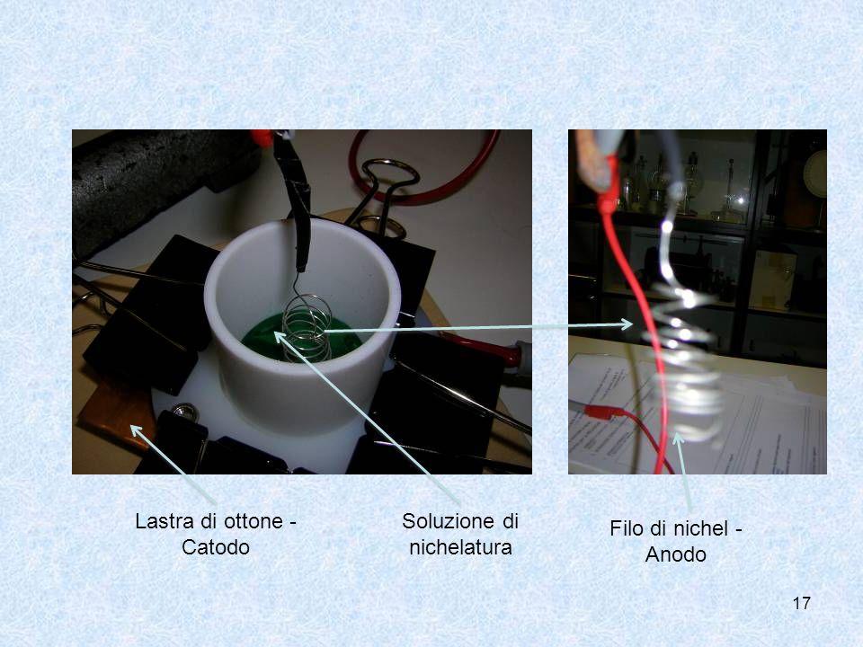 17 Filo di nichel - Anodo Lastra di ottone - Catodo Soluzione di nichelatura